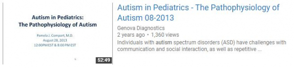 Autism In Pediatrics The Pathophysiology of Autism Pamela J. Compart MD